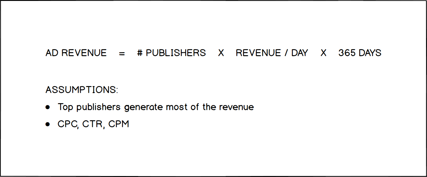 Top line equation: breakdown of components that make Ad Revenue for one year