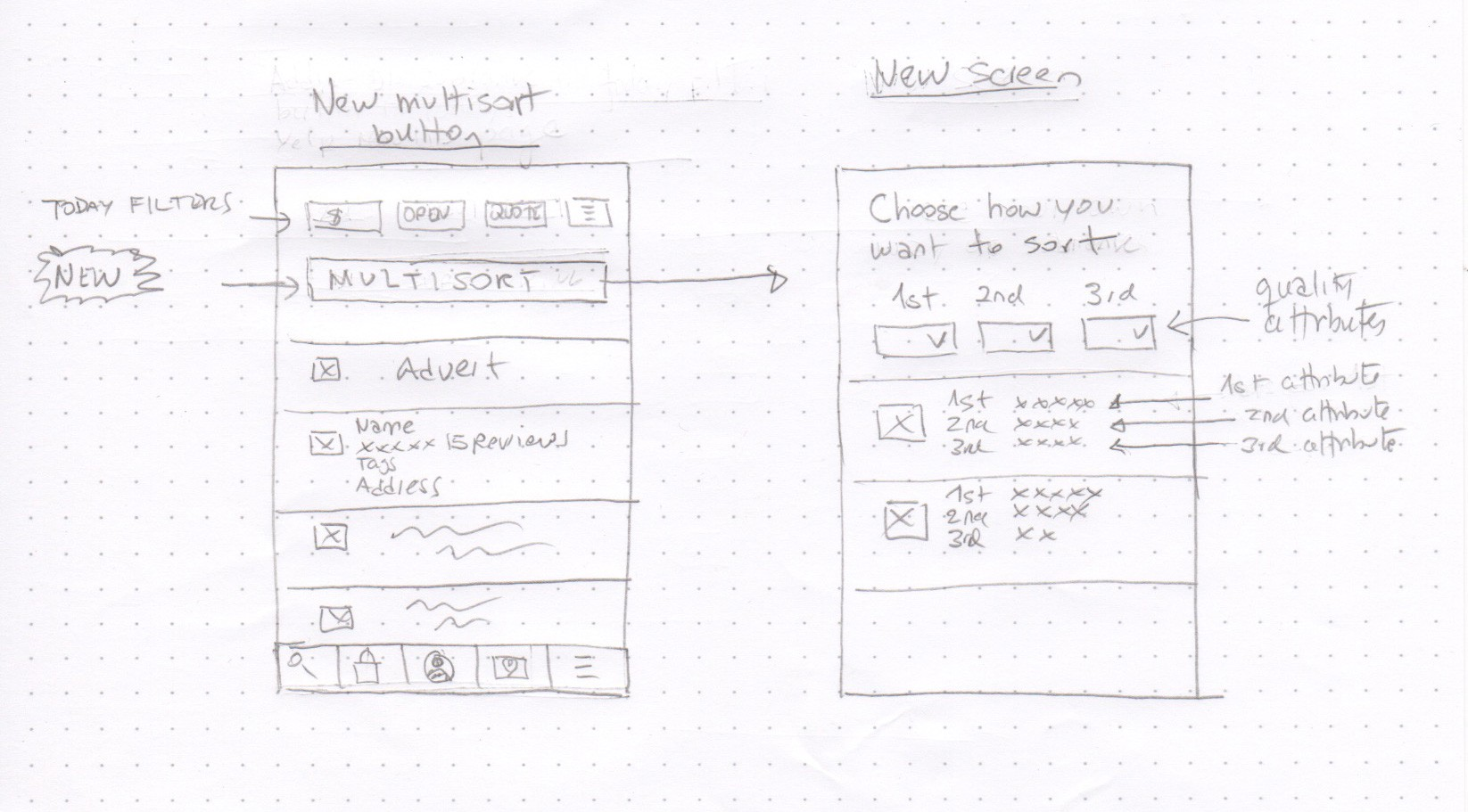 Wireframe of solution