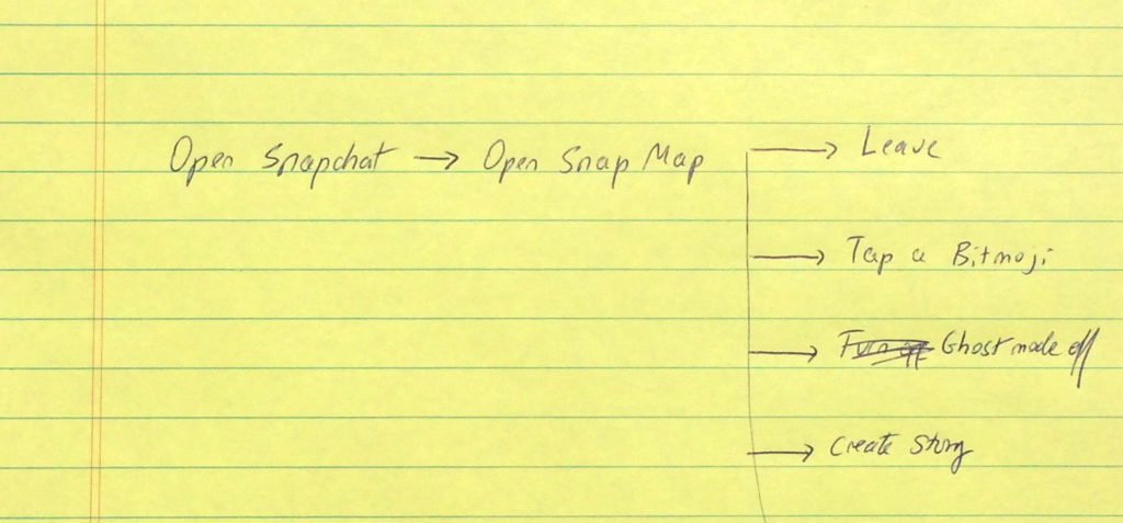 Snap Map User Experience flow